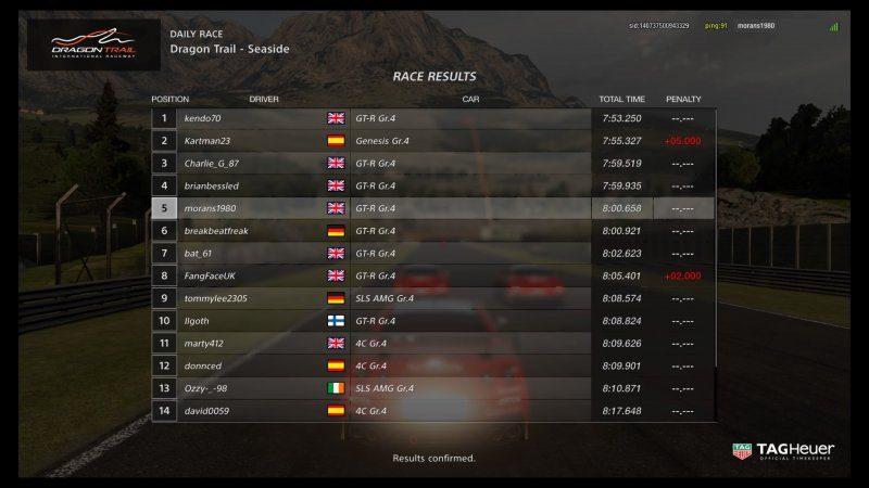 Gran Turismo™Sport Closed Beta Test Version_20170420195354.jpg