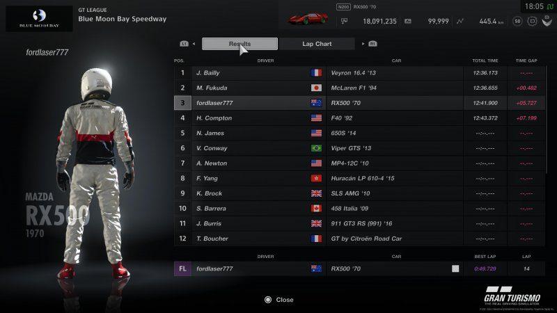 Gran Turismo™SPORT_20210726180518.jpg