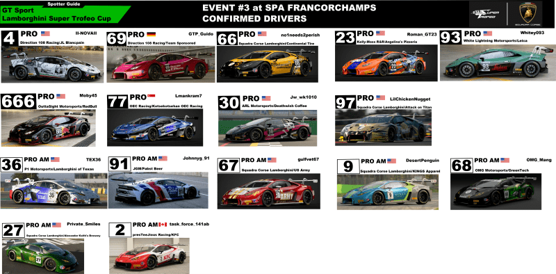 GT Sport Lambo event 3 spotter guide larger.png