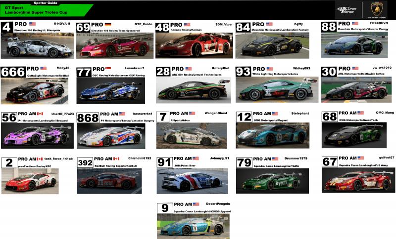 GT Sport Lambo spotter guide-1.png