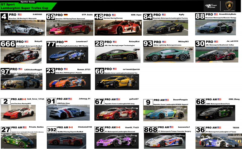 GT Sport Lambo spotter guide revised.png