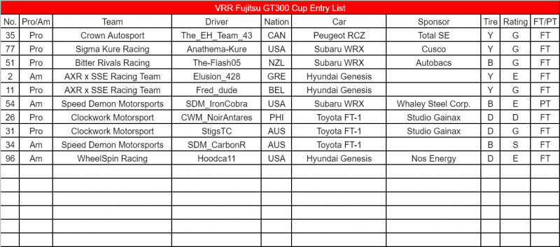 GT300 Cup Entry List.png