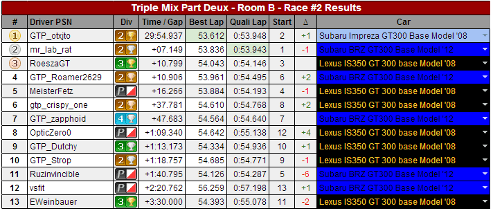 gt6-event027.5-B-race2.PNG