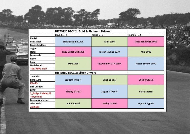 Historic BSCC 2 Car & Driver List.jpg