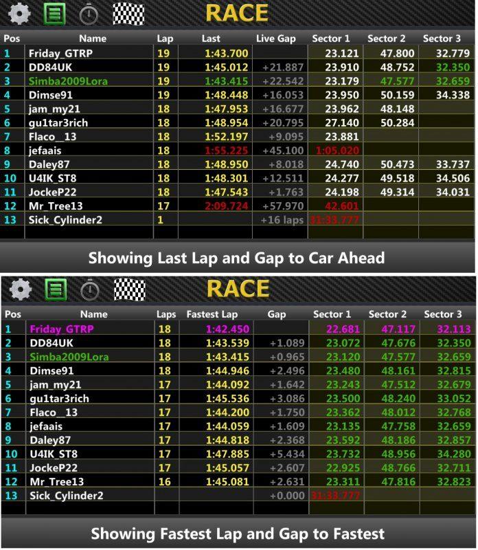 Hockenheim GP GT3.jpg