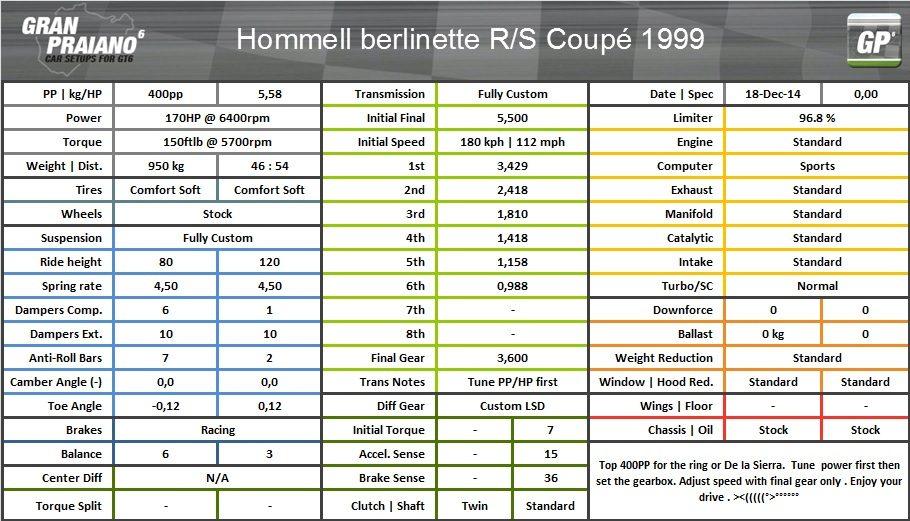 Hommell berlinette RS coupe 99.jpg
