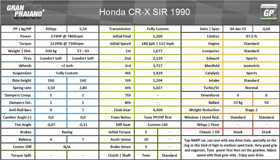 honda cr-x sir 1990.jpg