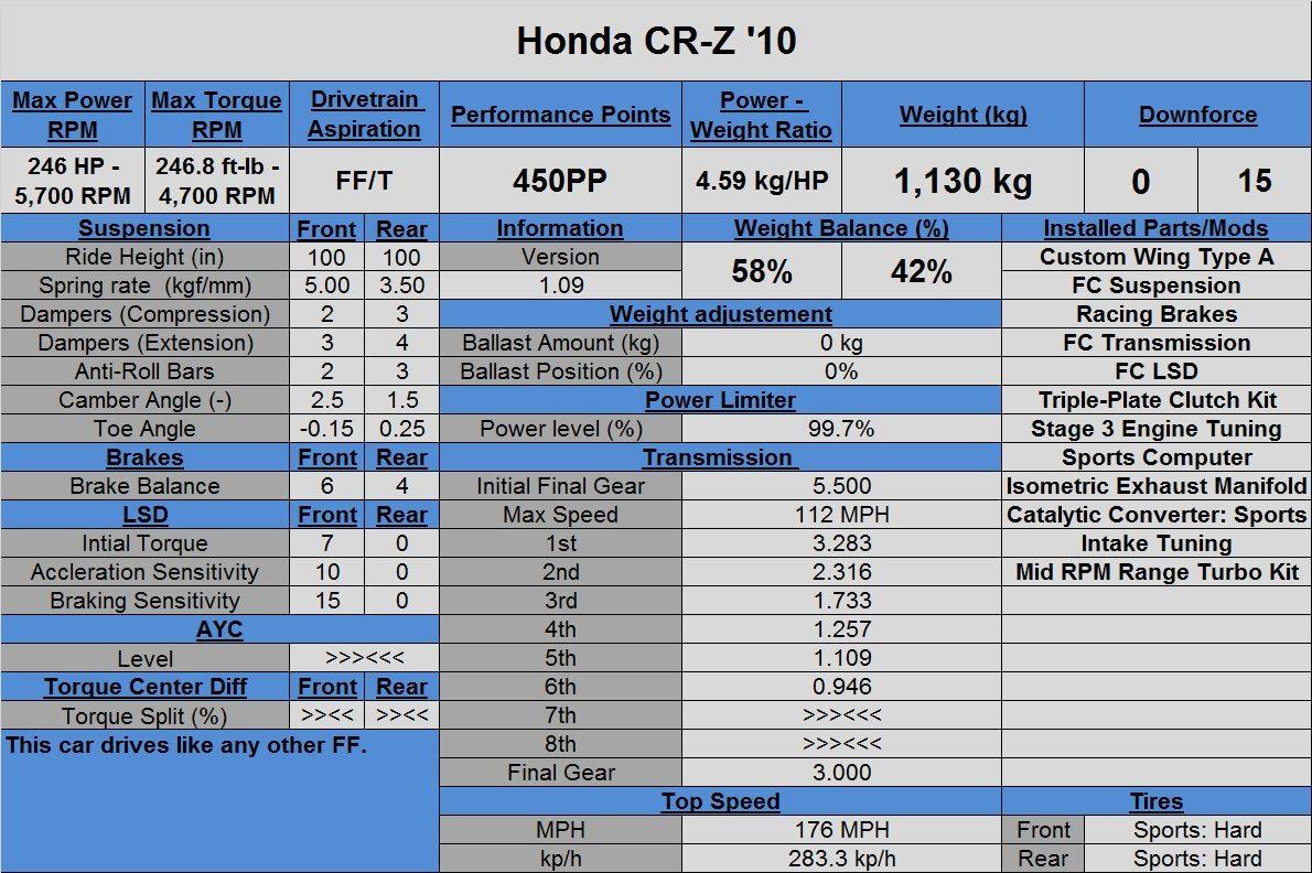 Honda CR-Z '10.jpg