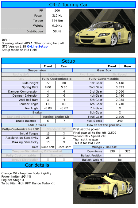 Honda-CR-Z-Touring-Car.png