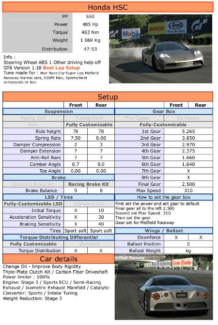Honda-HSC-best-lap.png