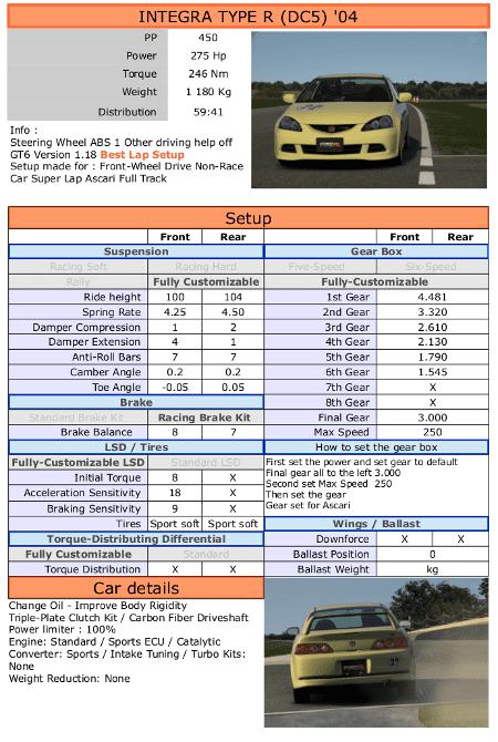 Honda-INTEGRA-TYPE R-(DC5)-04.png