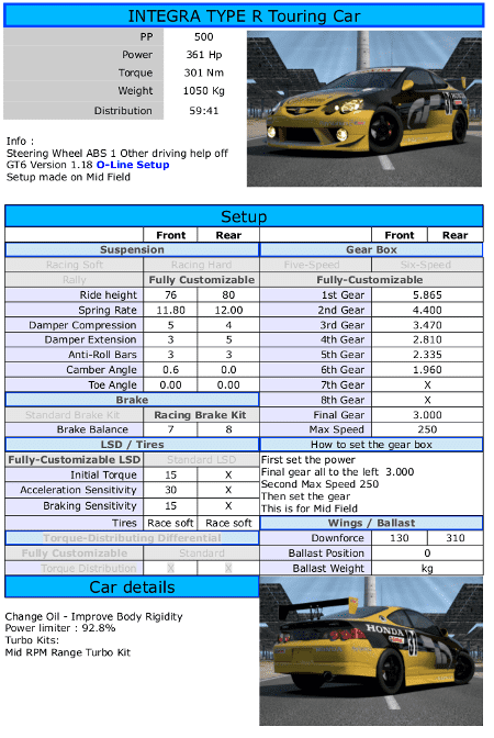 Honda-INTEGRA-TYPE-R -Touring-Car.png