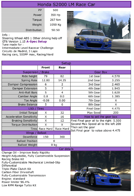 Honda-S2000-LM-Race-Car-tune2.png
