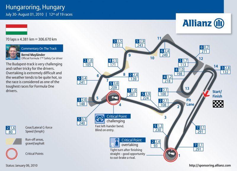 Hungaroring-circuit-grand-prix-hongrie-2015.jpg