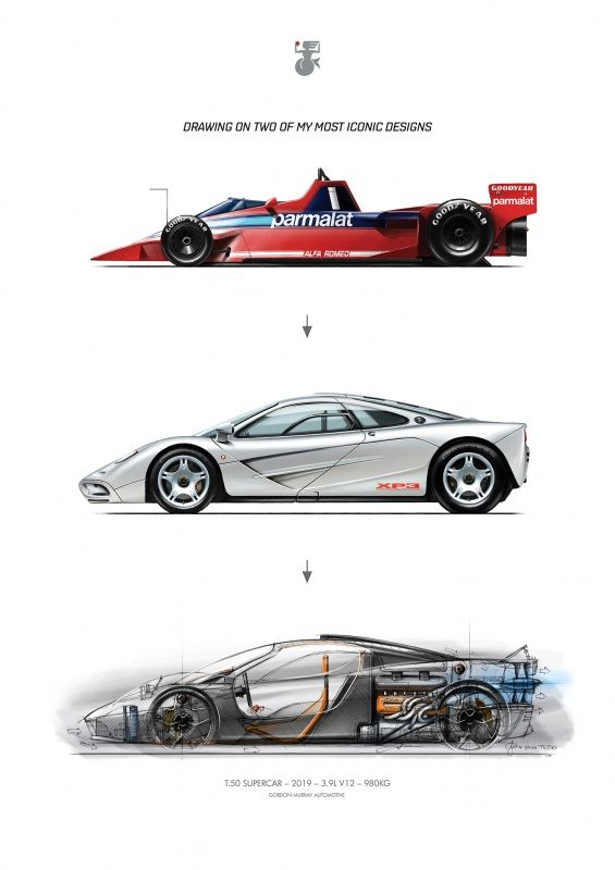 Iconic designs by Gordon Murray.jpg