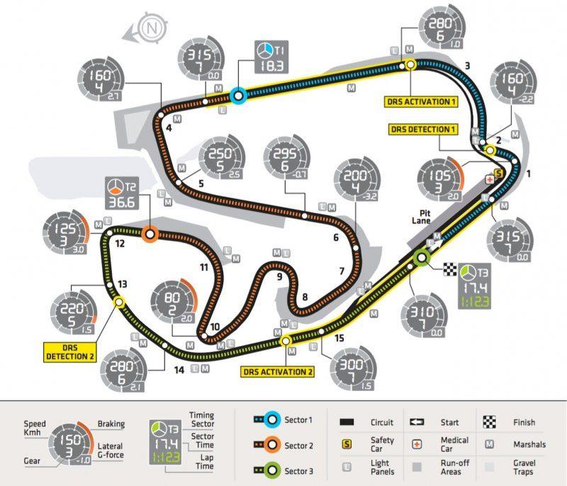 interlagos-circuit-characteristics-c2a9-fia.jpg