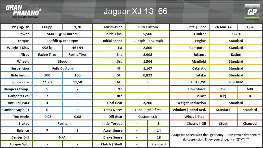 Jaguar XJ13 66.jpg