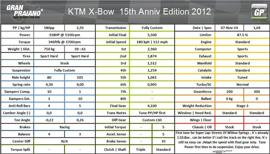 KTM X-bow 15th Anniv edition 2012.jpg