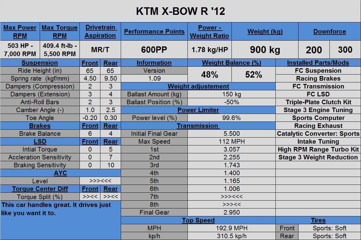 KTM X-BOW R '12.jpg