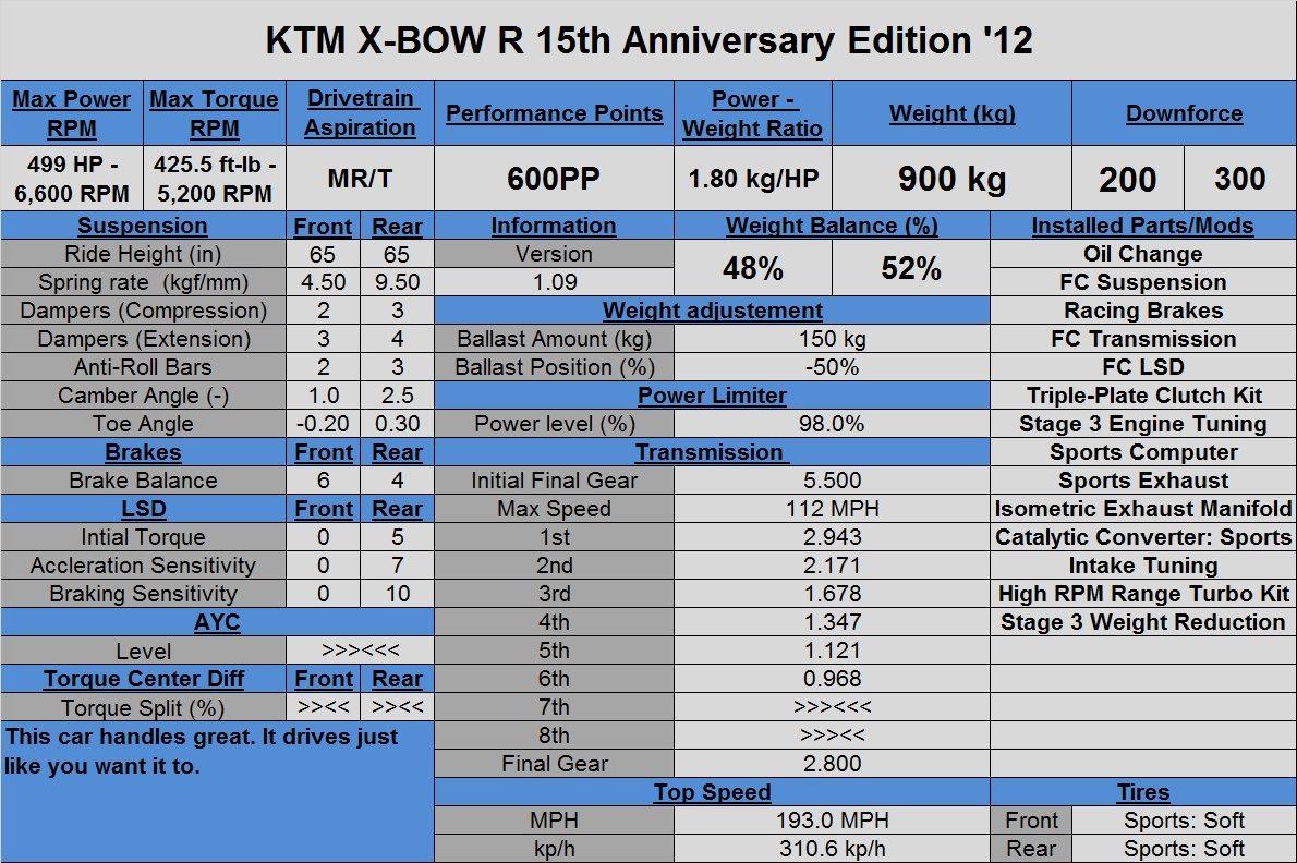 KTM X-BOW R 15th Anniversary Edition '12.jpg