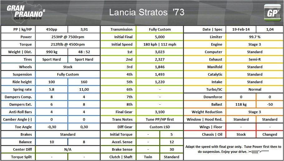 Lancia stratos 73.jpg