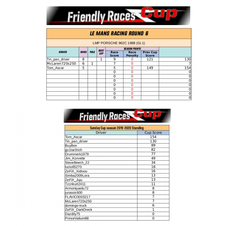 le-Mans-Racing-results.png