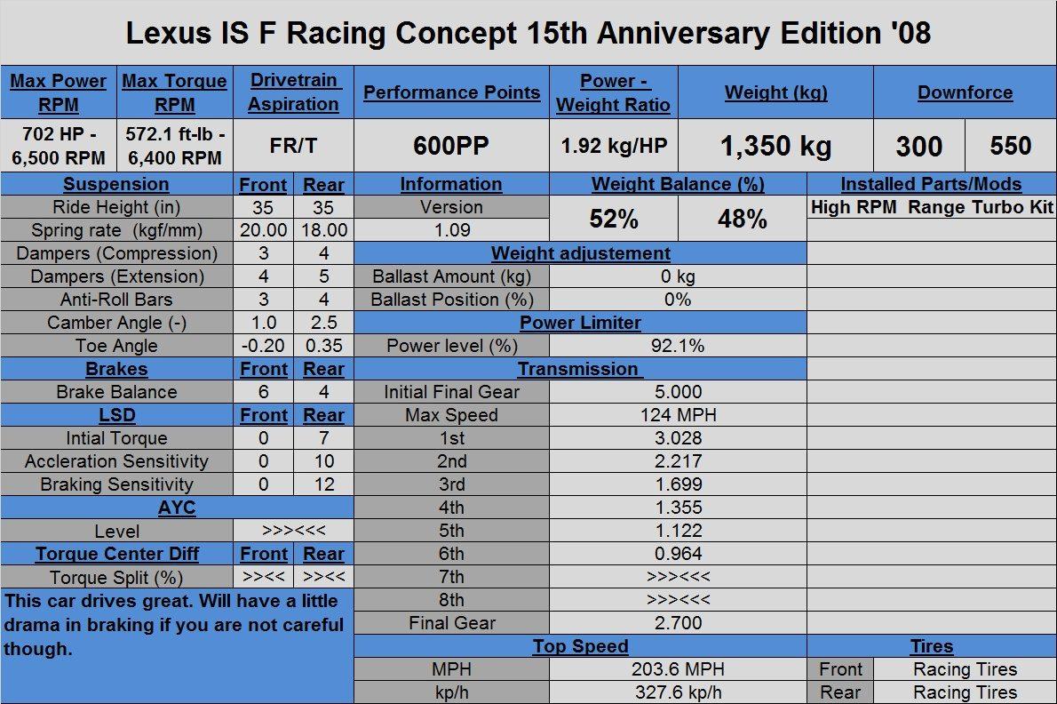 Lexus IS F Racing Concept 15th Anniversary Edition '08.jpg
