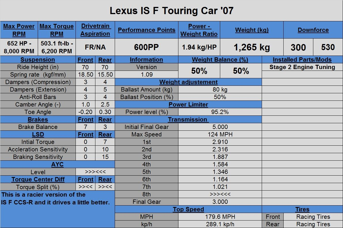 Lexus IS F Touring Car '07.jpg