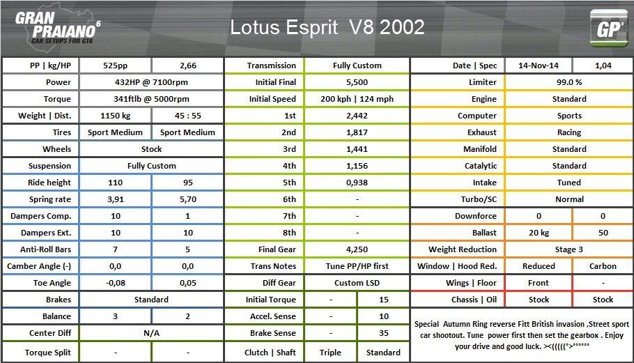 lotus esprit v8 2002.jpg