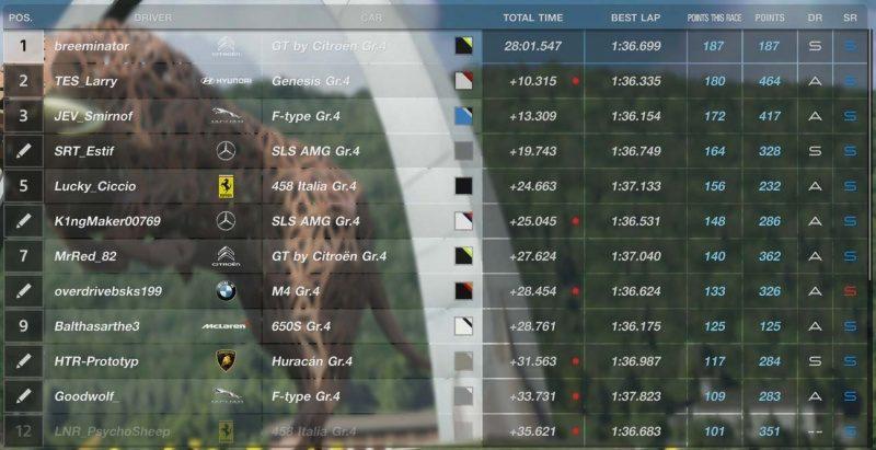 manu 20112019 result 1st.jpg