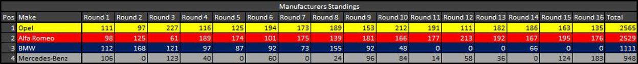 Manufacturers Round 16.jpg