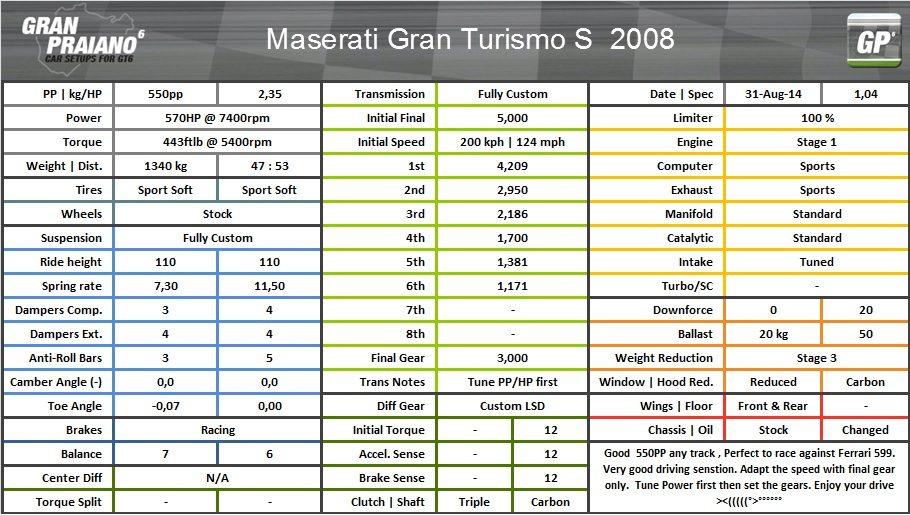 Maserati gran turismo s 2008.jpg