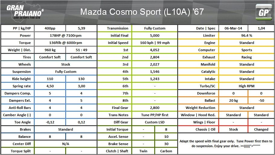 Mazd Cosmo SPort (L10A) 67.jpg