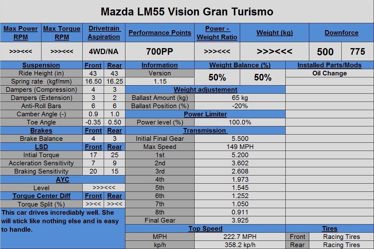 Mazda LM55 VGT (Tune).jpg