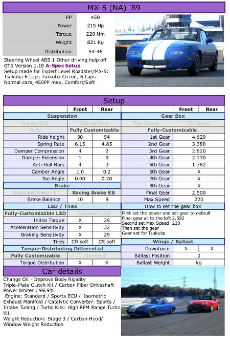 Mazda-MX-5-(NA)-89-CfS-A-Specp.png