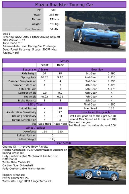 Mazda-Roadster-Touring-Car.png