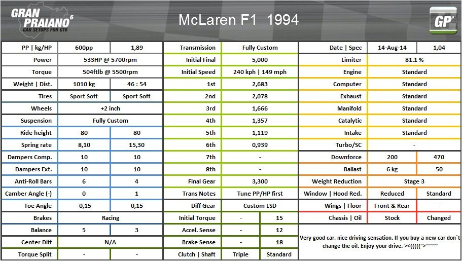 McLaren F1 1994.jpg
