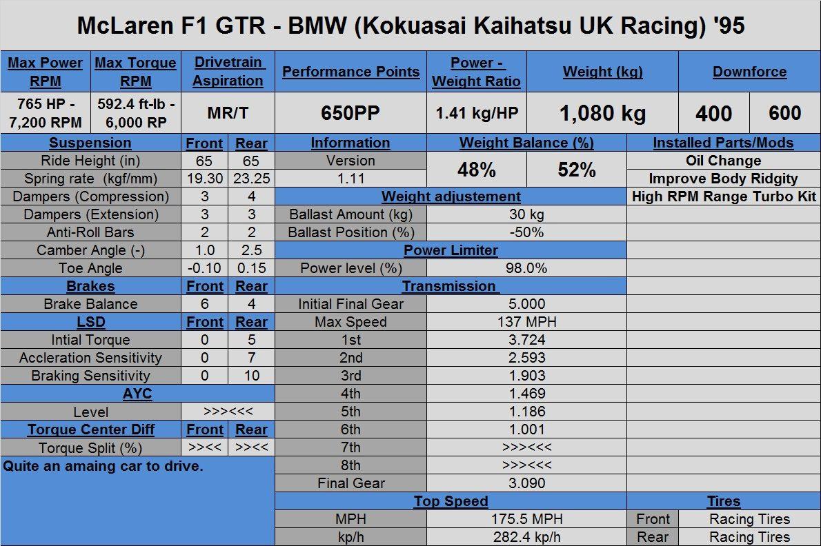 McLaren F1 GTR - BMW (K.K.UK Racing) '95 (Tune).jpg