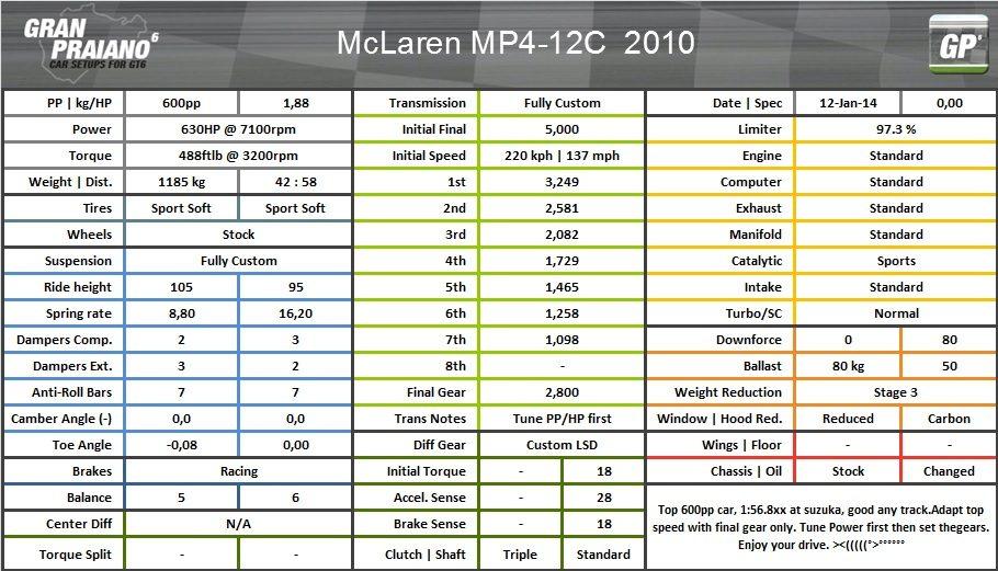 McLaren MP4-12C 2010.jpg