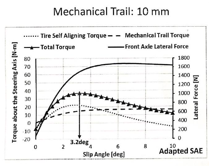 Mechanical Trail.png