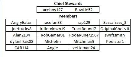 Member List.jpg