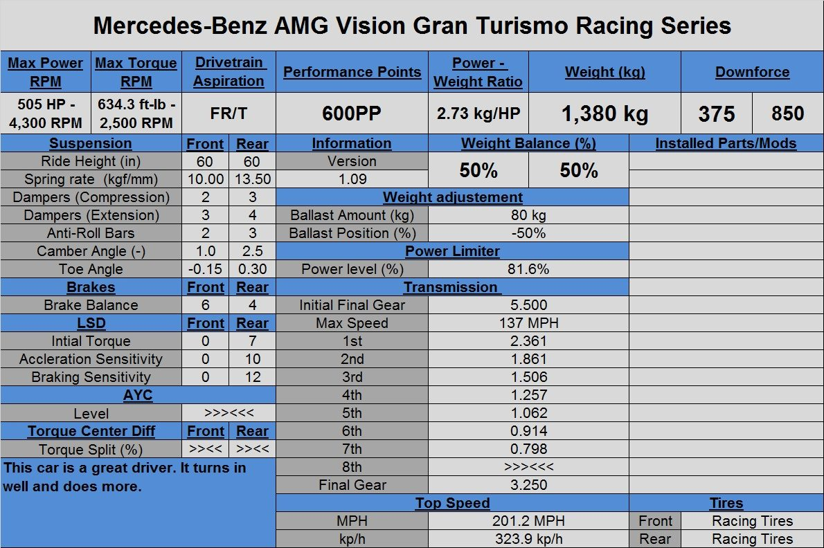 Mercedes-Benz AMG VGT Racing Series.jpg