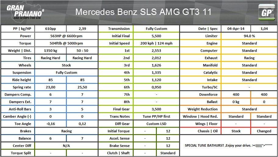 Mercedes benz SLS AMG GT3 BATHURST.jpg