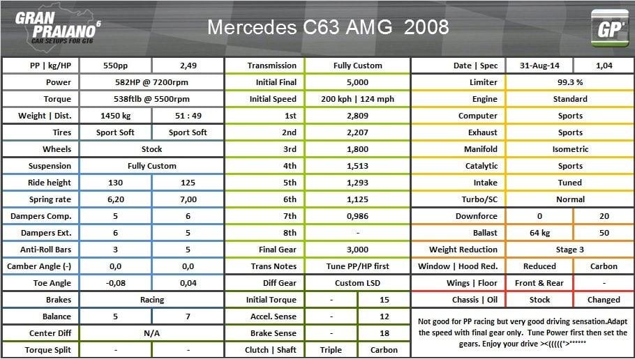 mercedes c63 amg 2008.jpg