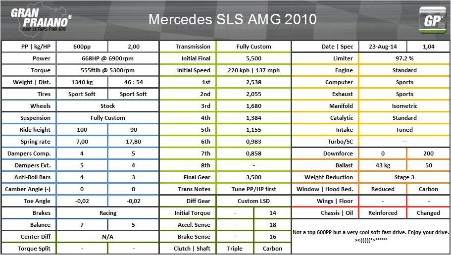 mercedes sls amg 2010.jpg