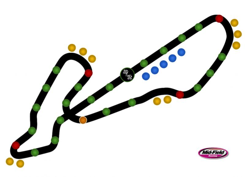 Midfield Raceway.png