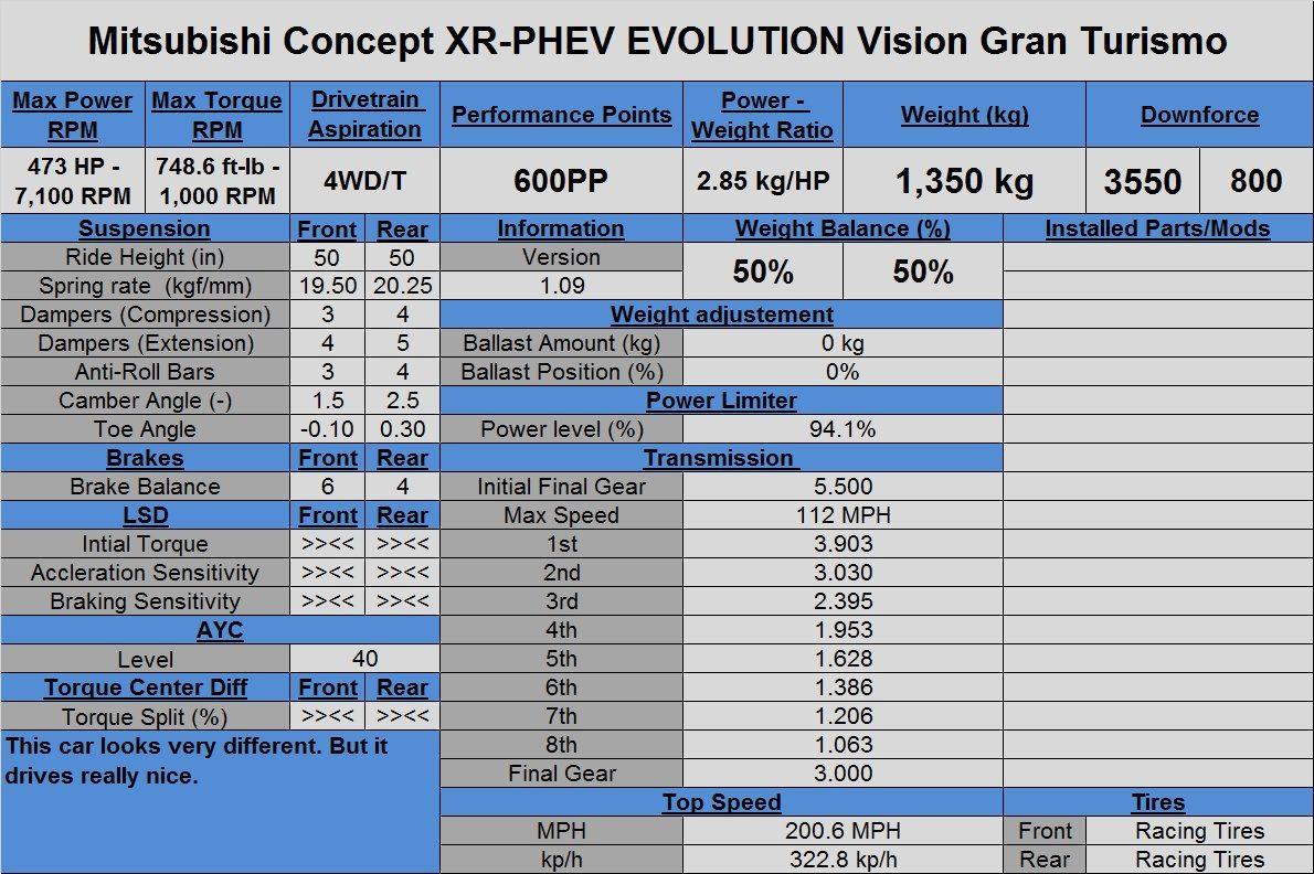 Mitsubishi Concept XR-PHEV EVOLUTION Vision Gran Turismo.jpg