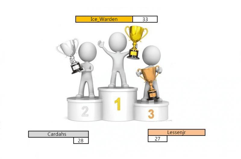Mock Race Podium.png