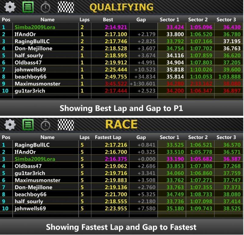 MON Brno Race 2.jpg
