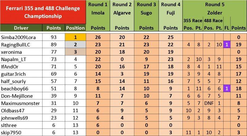 Mon Challenge.jpg